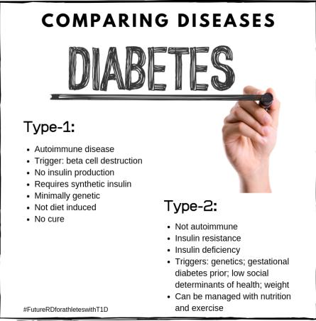 Blog:Insta - 081819 - comparing diabetes