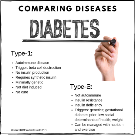 Blog:Insta - 081819 - comparing diabetes